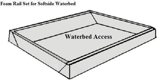 Deep Fill Foam Rails For Softside Waterbed Mattresses