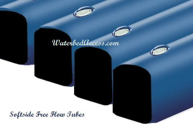Free flow tube kit for full and double size softside watebeds