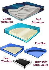 free flow, semi wave and waveless waterbed mattress and liners for hardside water beds