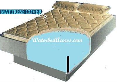 If you have a hardside waterbed and you want to improve comfort while saving cash on energy because the cover insulates the mattress. This zipper mattress cover will also help prevent punctures while adding more comfort.